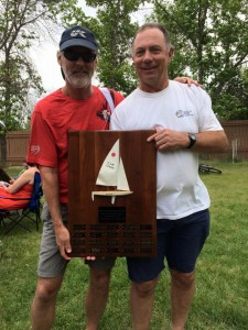 2015 Canadians 3rd